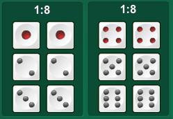 Học cách chơi Tài Xỉu nhanh chóng và dễ dàng nhất